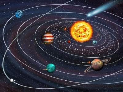 planety, kosmos