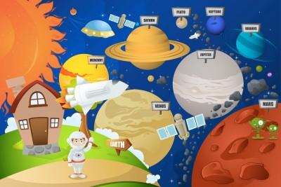 kosmos, planety